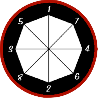 Octagon Theories